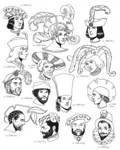 målarbok Mössor för män, 1500